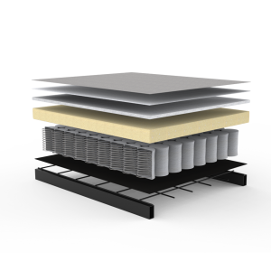 Exploded view of a Innovation Living Pocket Spring mattress showing the different layers